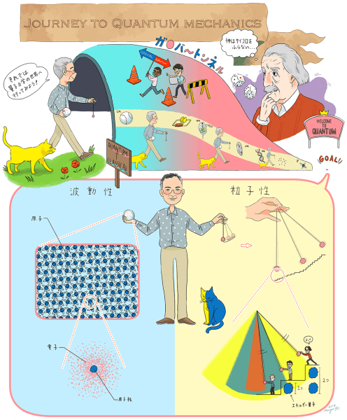 東京大学駒場オープンキャンパス内イラスト (2018)